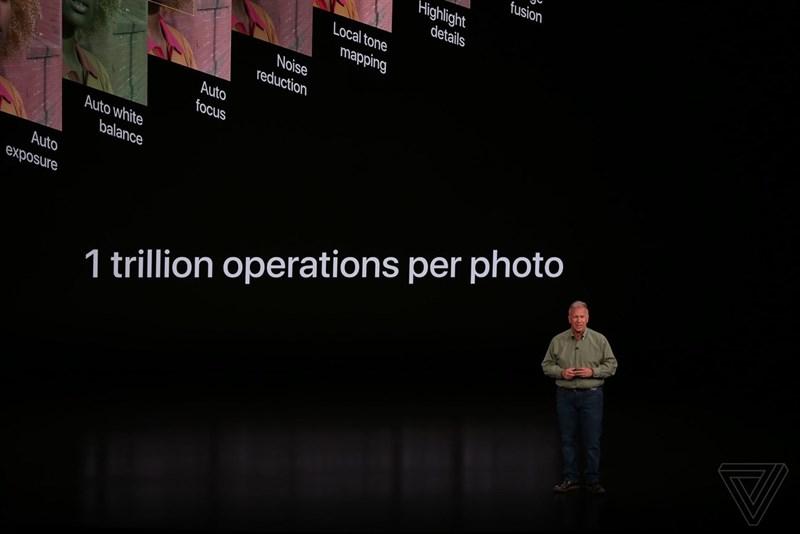 Chi tiết về bộ camera trước sau trên iPhone Xs, iPhone Xs Max