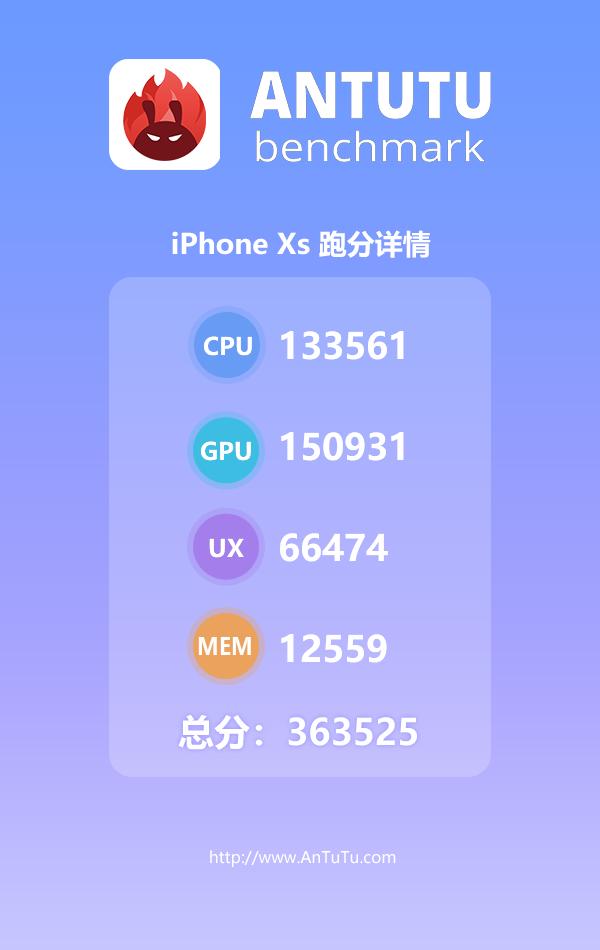 Lộ điểm hiệu năng khó tin của iPhone XS trên AnTuTu