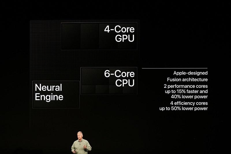 So sánh iPhone Xr và iPhone 8: Đâu là sự khác biệt?