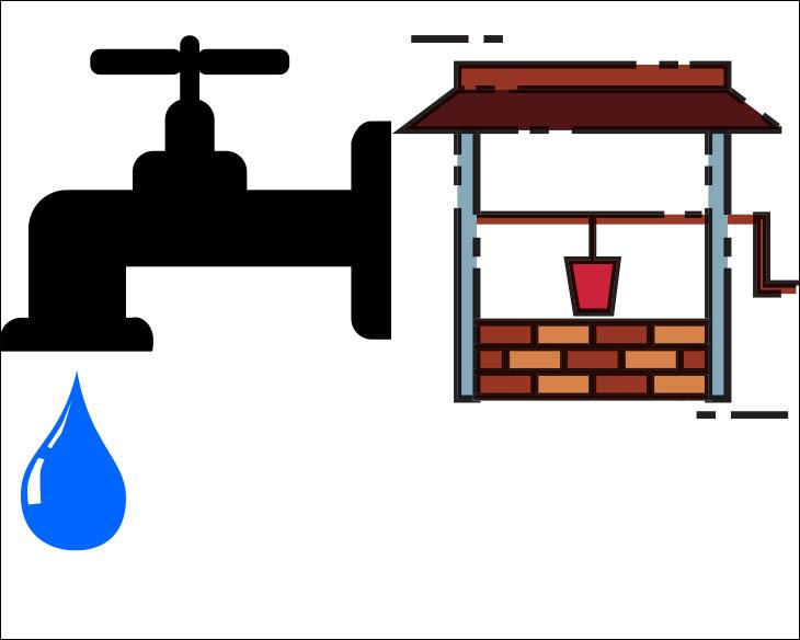 Xem xét kỹ lưỡng nguồn nước đầu vào trước khi quyết định sử dụng