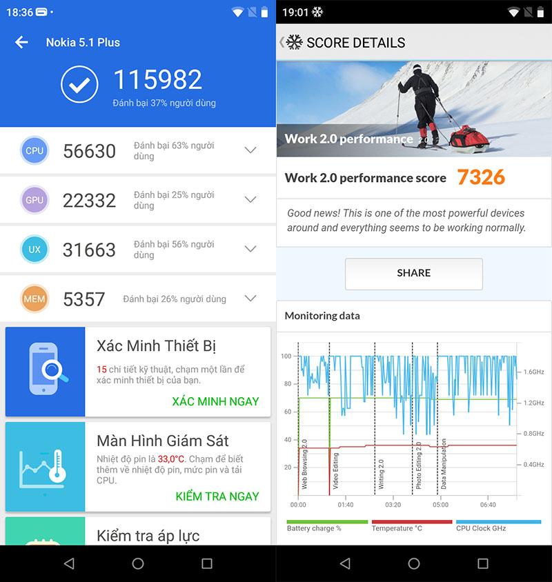 Đánh giá hiệu năng và chơi game Nokia 5.1 Plus
