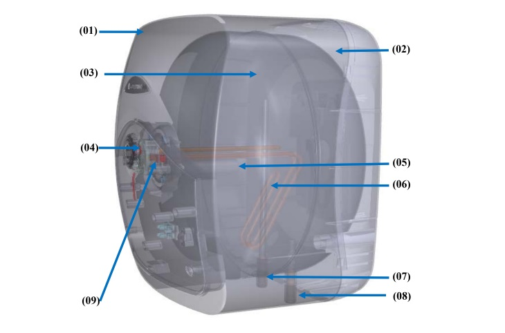 Cấu tạo cơ bản của máy nước nóng gián tiếp