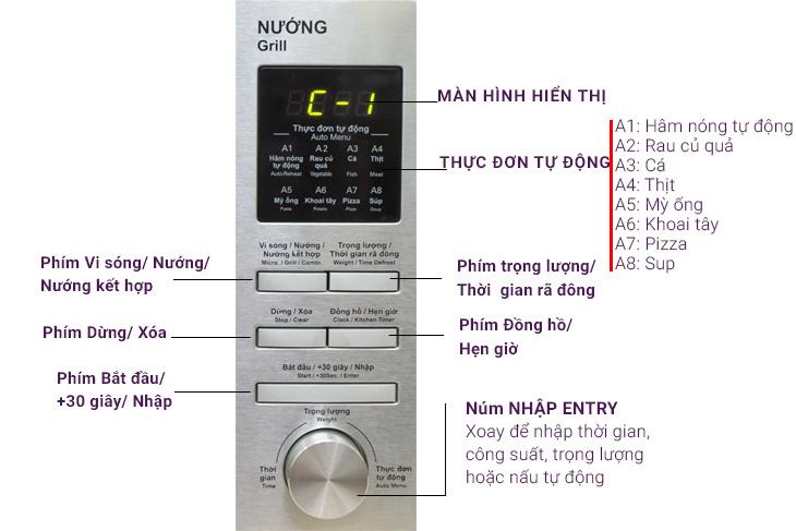 Tổng quan về các chức năng trên bảng điều khiển