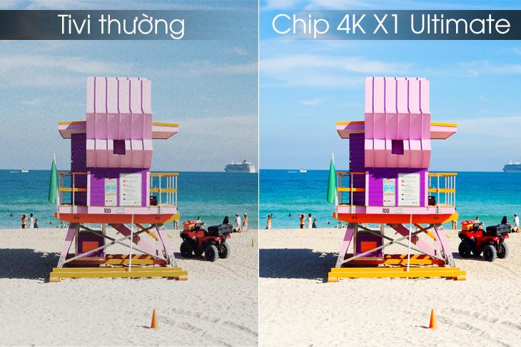 Các công nghệ hình ảnh đặc biệt trên tivi Sony - 4K X1 Ultimate