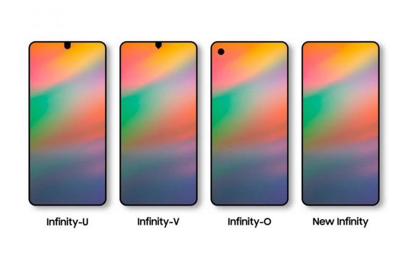 Galaxy A70, Galaxy A90 là 2 smartphone đầu tiên dùng màn hình Infinity mới - ảnh 2