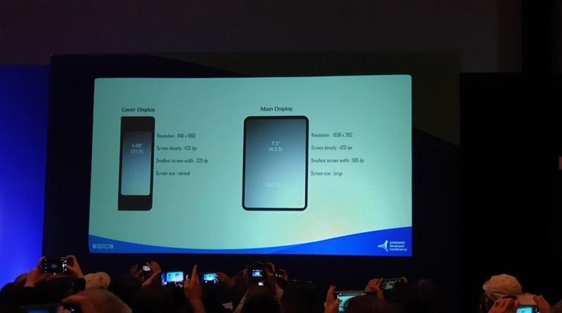 Thêm 1 bằng sáng chế smartphone Samsung màn hình gập xuất hiện - ảnh 1