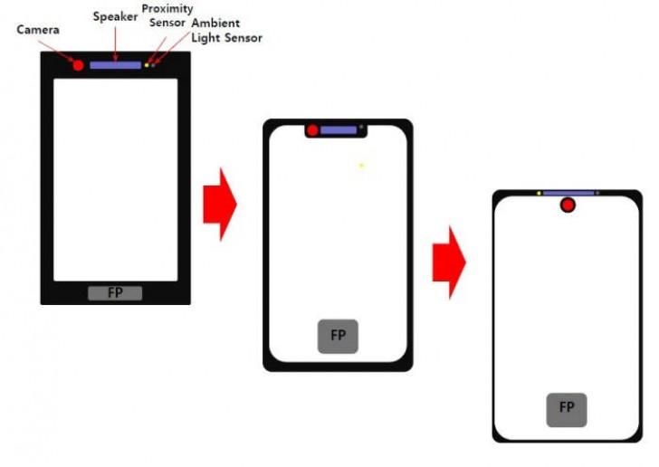 Huawei nộp bằng sáng chế smartphone tràn viền 100%, chỉ có loa thoại - ảnh 3