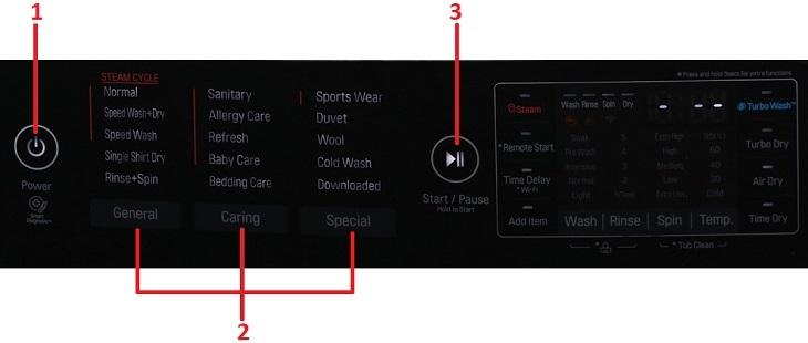 Các chế độ cơ bản máy giặt LG F2721HTTV