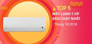 Top 5 máy lạnh 1 HP bán chạy nhất tháng 10/2018 tại Điện máy XANH