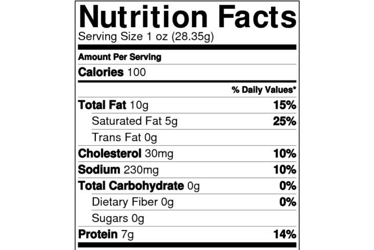 Cách đọc thành phần dinh dưỡng trên bao bì chọn ngay thực phẩm an toàn