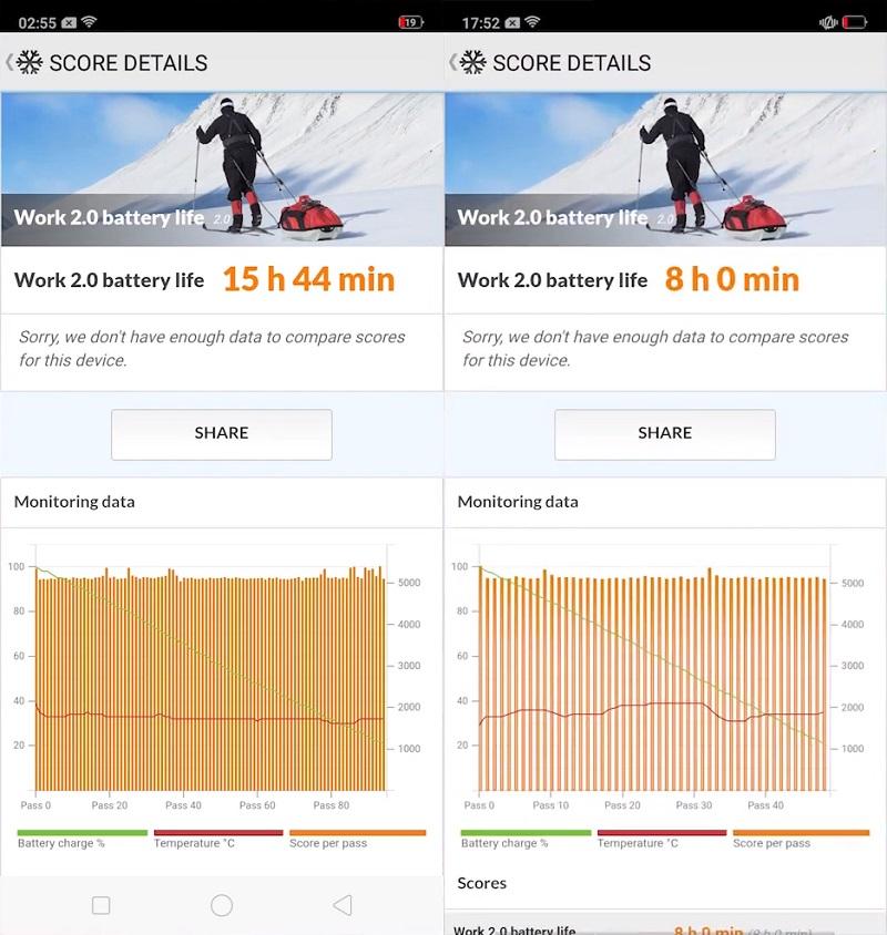 Đánh giá thời lượng pin của OPPO A7