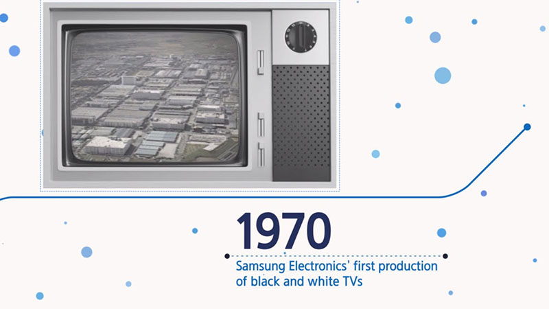 black and white TV in 1970