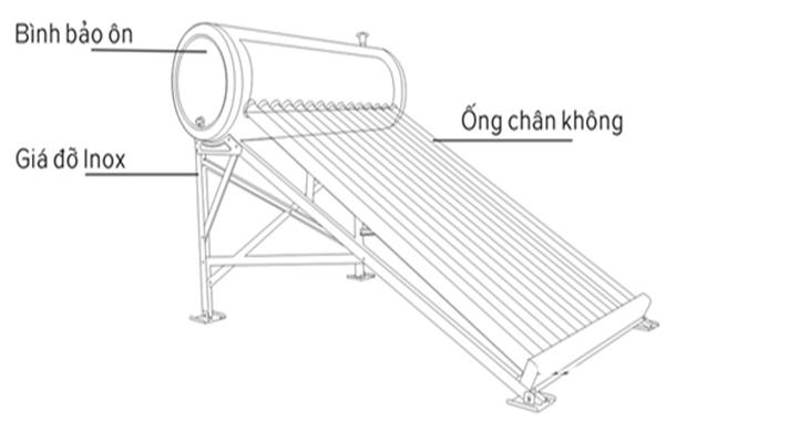 Cấu tạo của máy nước nóng năng lượng mặt trời