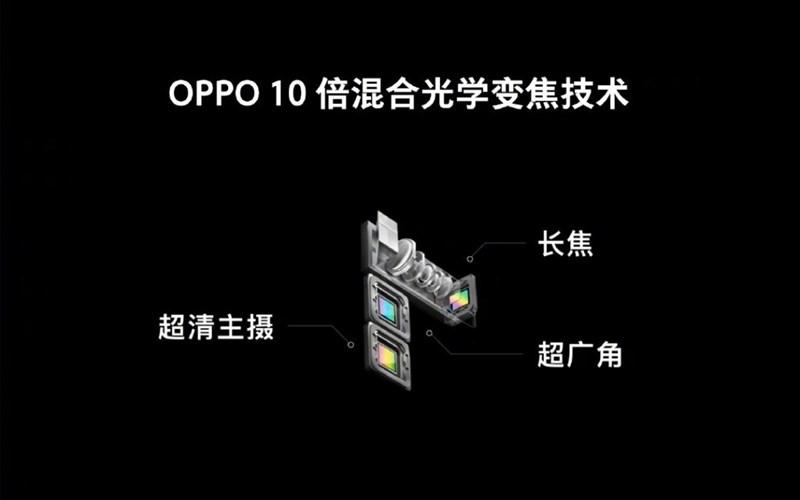 OPPO ra mắt công nghệ camera zoom quang 10x cho smartphone
