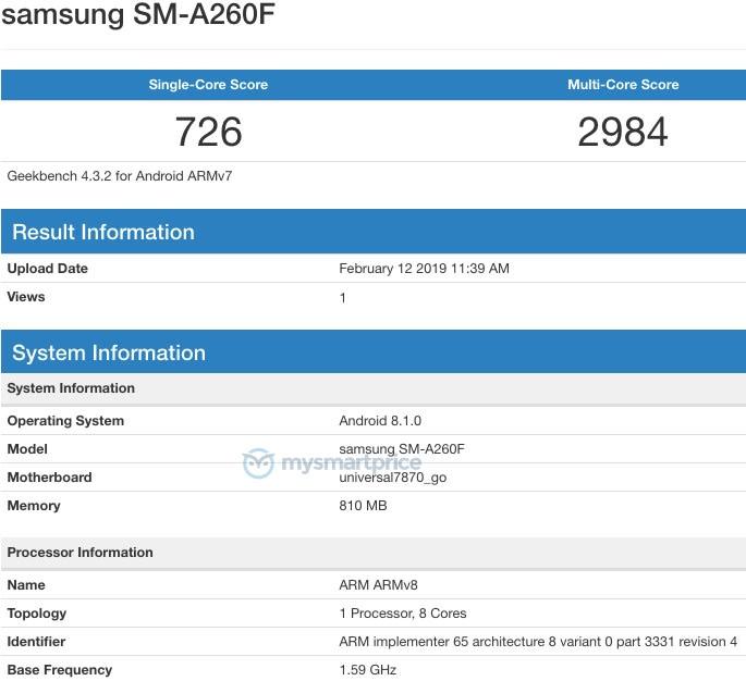 Điện thoại Android Go mới của Samsung xuất hiện trên Geekbench