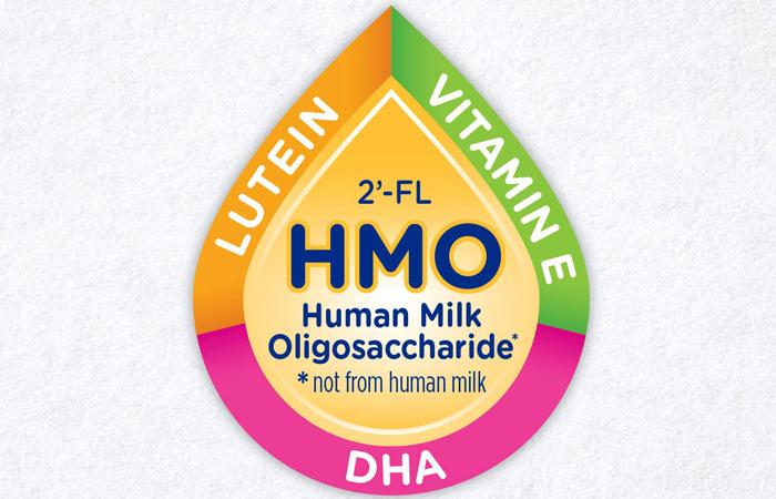hoạt chất HMO là gì