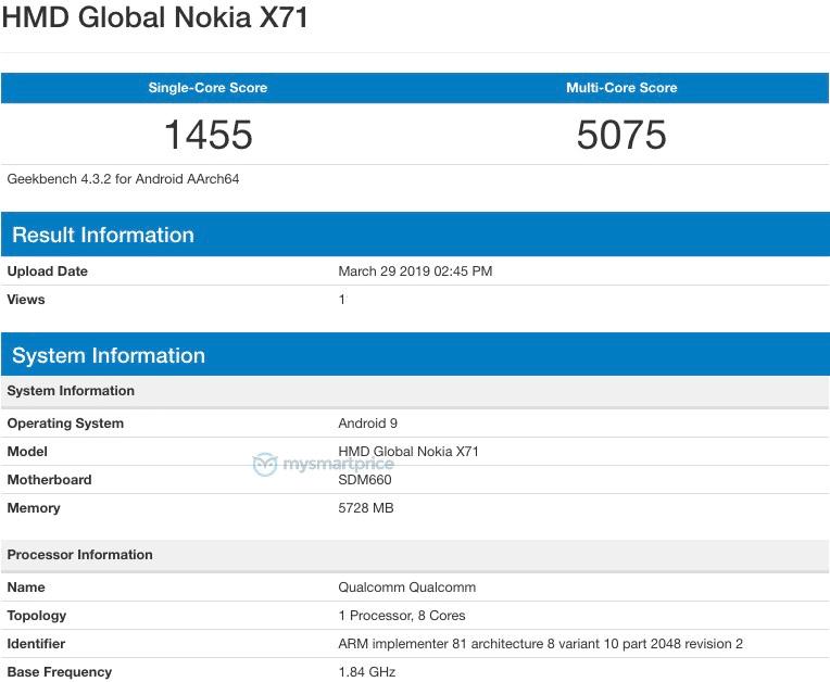 Nokia X71 dùng chip napdragon 660 AIE xuất hiện trên Geekbench
