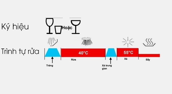Chương trình rửa nhẹ 40 độ C