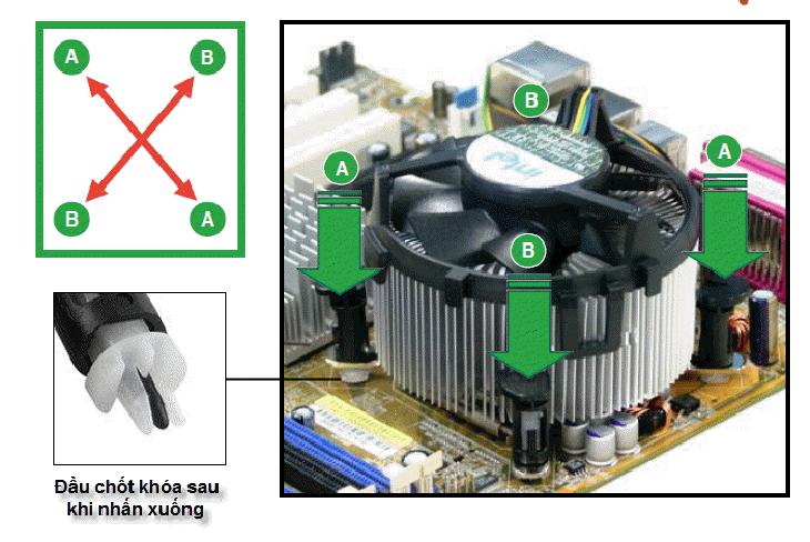 Lắp tản nhiệt cho CPU.