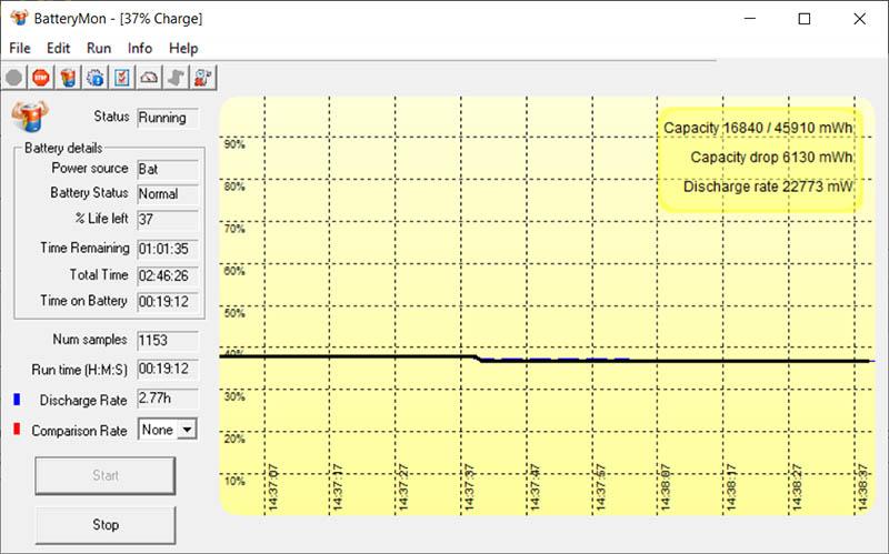 Đánh giá Lenovo Ideapad 530S: Phiên bản sử dụng card đồ họa rời - ảnh 12