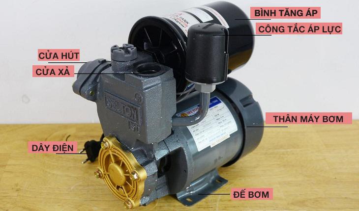 cấu tạo máy bơm tăng áp