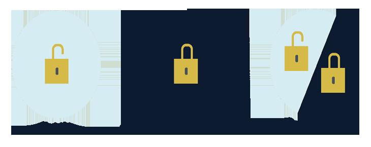Hệ thống Blockchain gồm 3 loại chính
