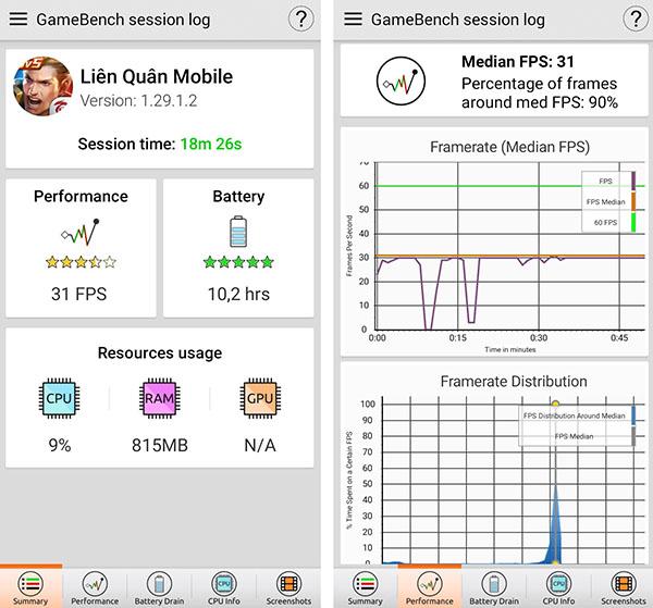 Đánh giá hiệu năng ASUS ZenFone Max M2: Hài lòng với chip Snapdragon 632 - ảnh 11
