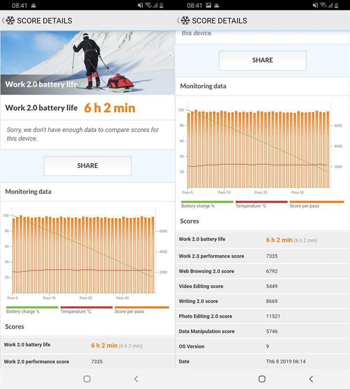 Đánh giá thời lượng pin Galaxy A80