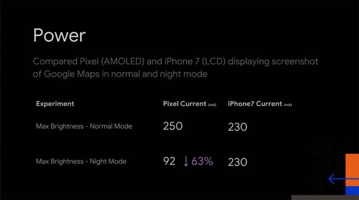 So sánh OLED và LCD