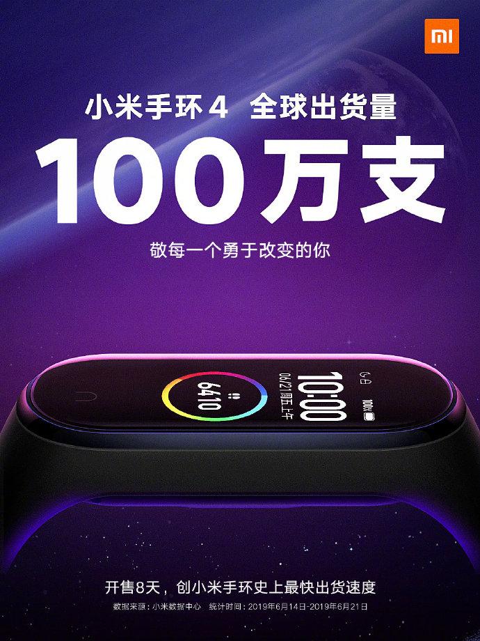 Xiaomi bán được 1 triệu chiếc Mi Band 4 trong 8 ngày