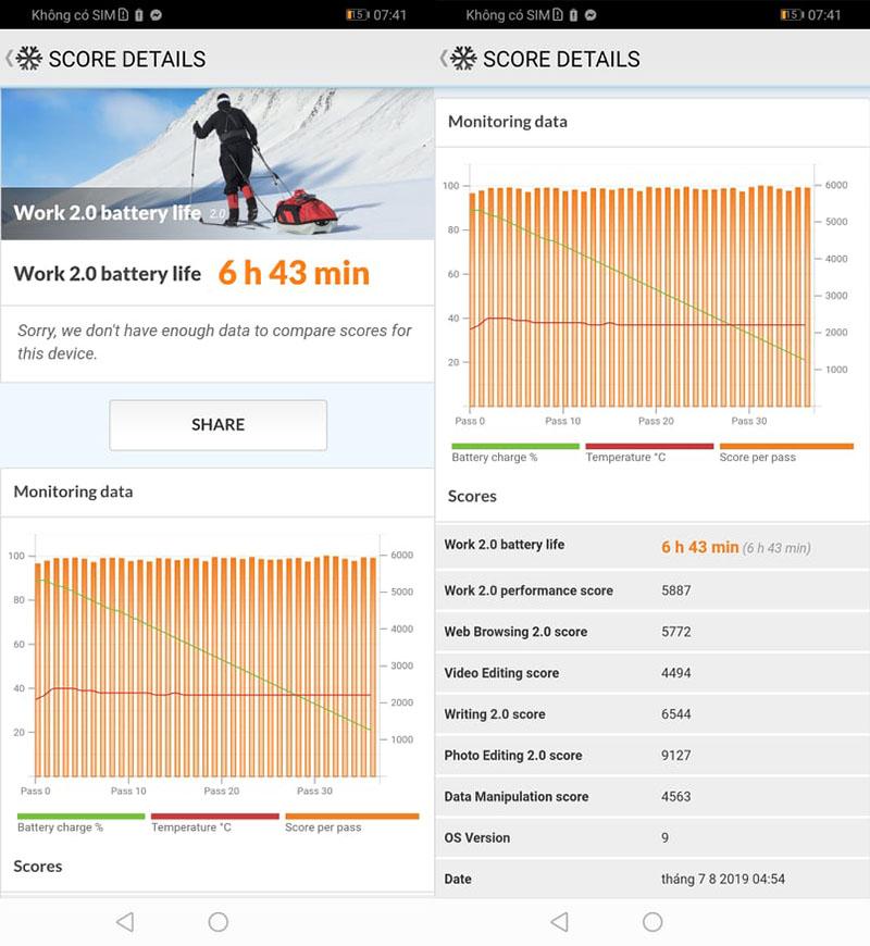 Đánh giá thời lượng pin Huawei Y9 Prime