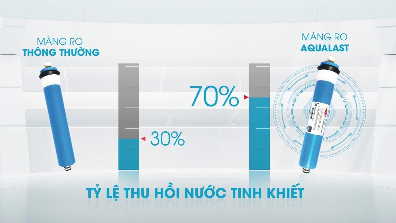 Màng lọc RO DOW Aqualast tiết kiệm nước thải hơn sao với màng lọc thường