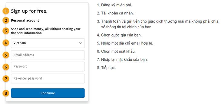 Thiết lập các thông tin về tài khoản PayPal.