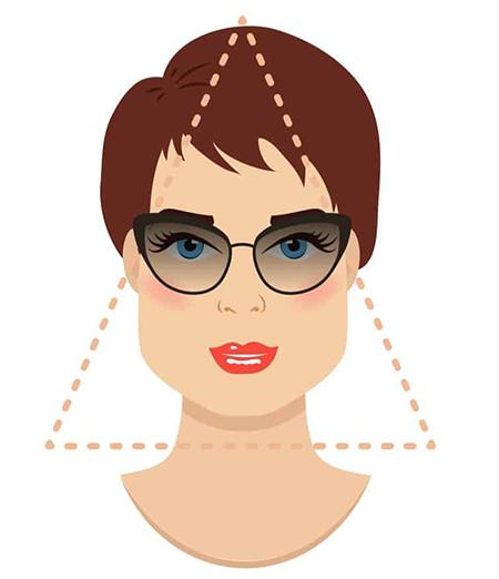 Cách xác định hình dạng khuôn mặt tam giác