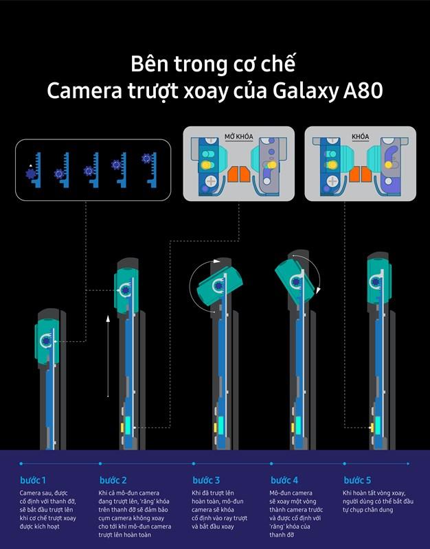 Bên trong camera trượt xoay trên Samsung Galaxy A80
