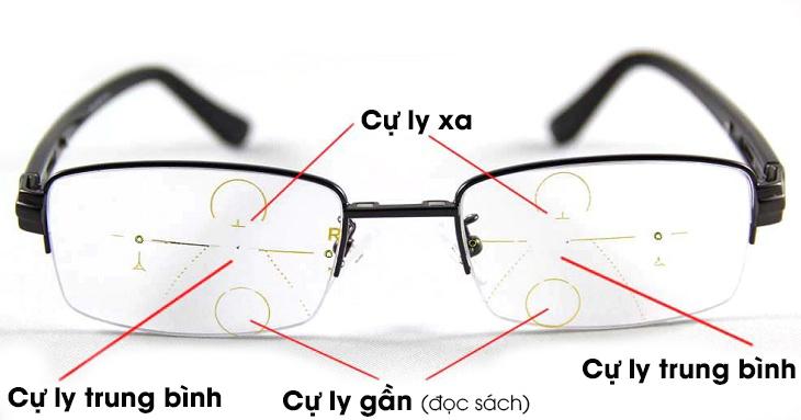 Tròng kính đa tiêu cự, thường gọi kính đa tròng (multifocal sunglasses)
