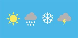Top 5 website xem chỉ số tia UV và thời tiết