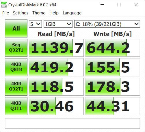 Đánh giá Dell Inspiron 7591