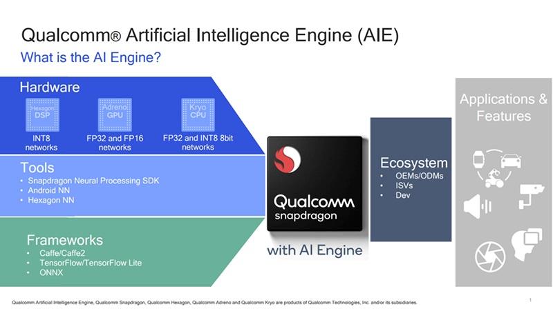 Apple A13 Bionic hay Snapdragon Qualcomm 855+ vi xử lý nào mạnh hơn? - ảnh 6
