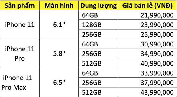 Giá iphone 11 chính hãng