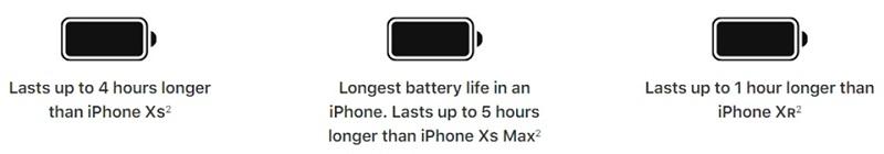 Hình ảnh thời lượng pin bộ ba iPhone mới so với thế hệ trước