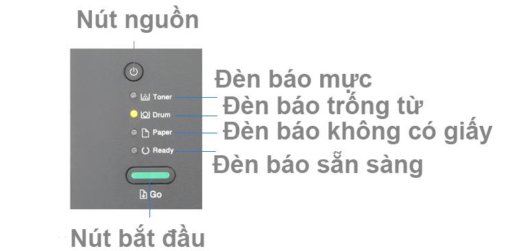 Đèn báo lỗi Drum (trống từ)