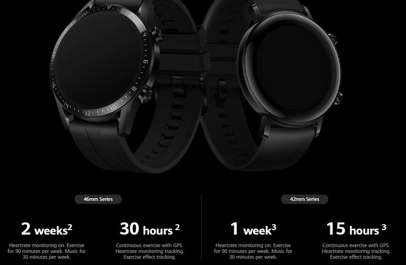 Thời lượng pin của Huawei Watch GT 2