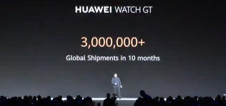 Doanh số Huawei Watch GT