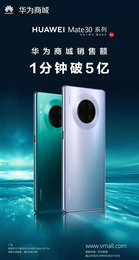Chỉ trong 1 phút, dòng Mate 30 đã mang về số tiền lớn cho Huawei