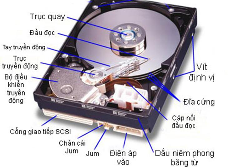 Các thành phần của ổ cứng