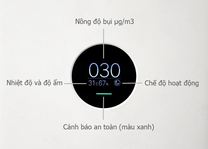 Các phím tính năng trên máy lọc không khí Xiaomi