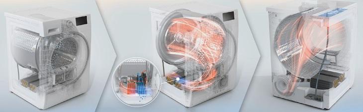 Cơ chế hoạt động Heatpumb