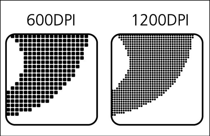 Độ phân giải, chất lượng bản in là gì? Có quan trọng đối với máy in?
