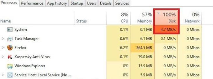 Nguyên nhân khiến laptop bị lỗi đầy ổ đĩa